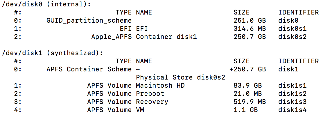 Different APFS-Containers - I'm confused! | MacRumors Forums