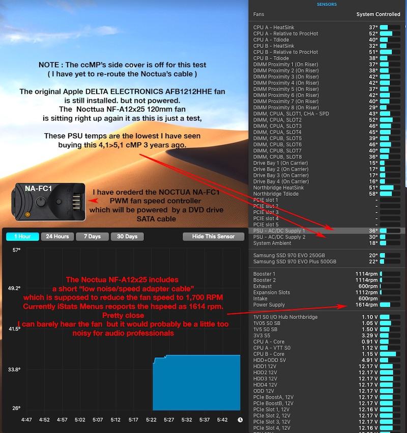 Istat Menus 3 For Mac