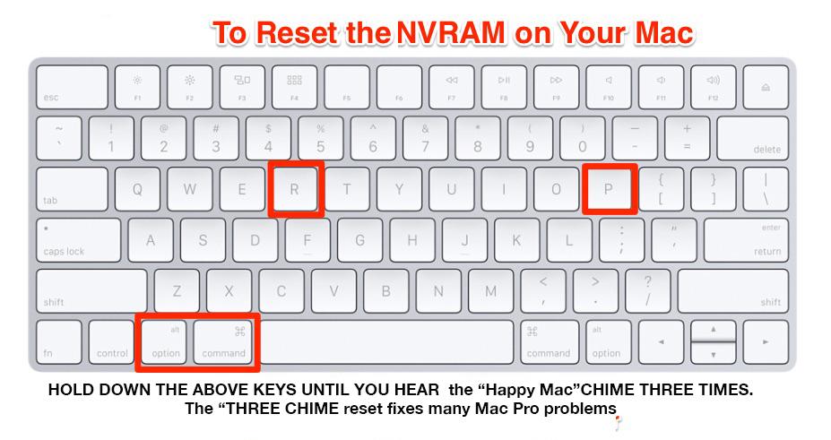 NVRAM_PRAM_ResetMac.jpg