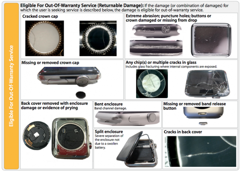 Out-of-Warranty-Apple-Watch-800x574.png