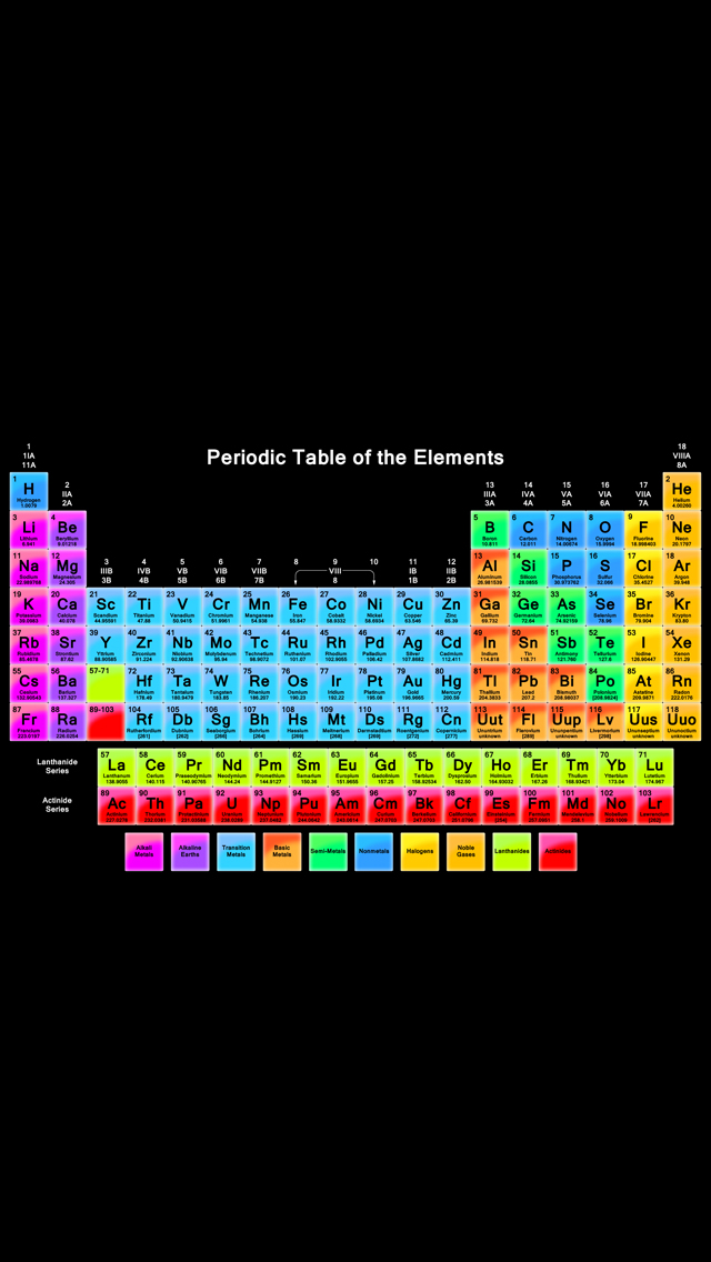 Iphone periodic table of elements macrumors forums periodic tableg urtaz Images