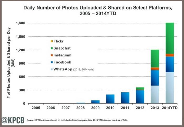 Photos-KPCB-Internet-trends-2014.jpg