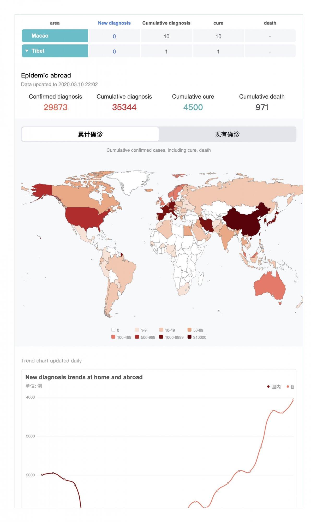 Real-time update_ New Coronavirus Pneumonia Epidemic Map (dragged) 4.jpg