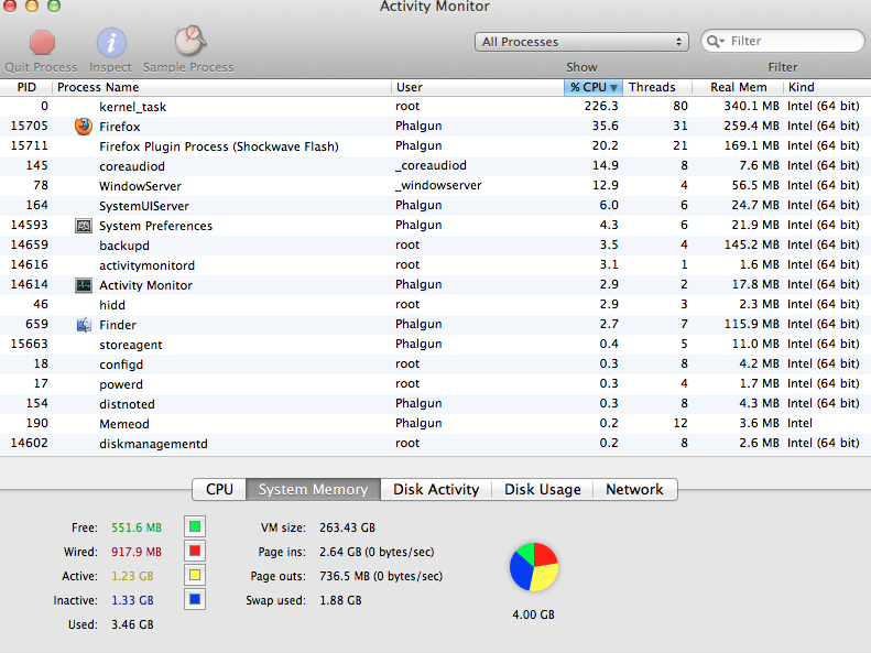 What is kernel_task and why is it taking up so much memory