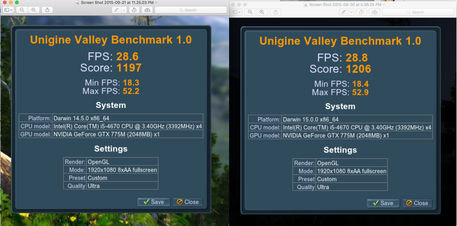 Geekbench 3 mavericks vs el capitan shocked macrumors forums screen shot 2015 10 01 at 13339 pmg ccuart Gallery