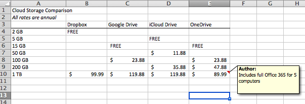 Which Cloud Service? iCloud, Google Drive, OneDrive, Dropbox