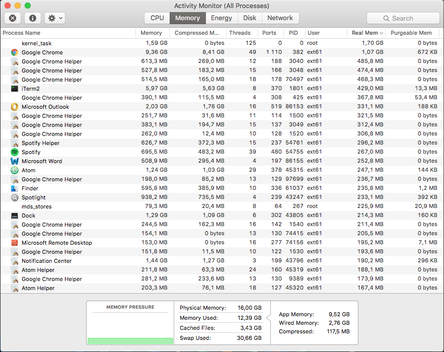 OS X swapping like crazy and barely compressing memory | MacRumors