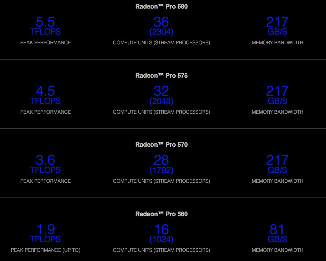 ADM Radeon Pro 580 | MacRumors Forums