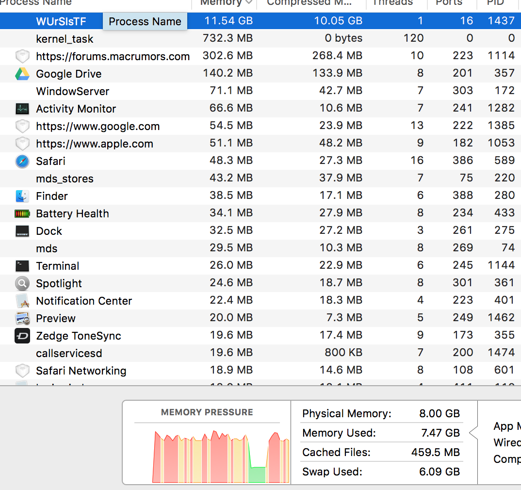 Weird process names in activity monitor (maybe)? | MacRumors Forums