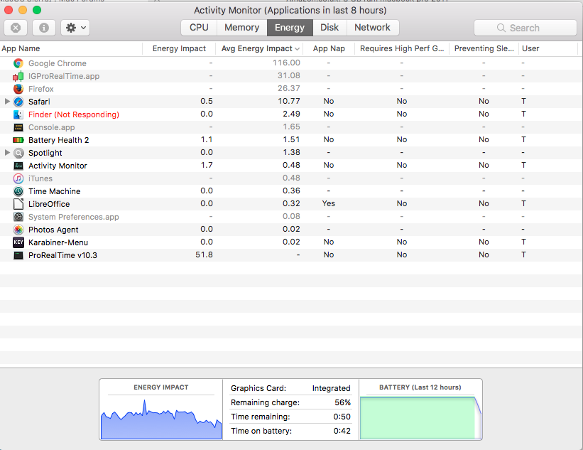 Need to Relaunch Finder (Spinning Wheel) Every Few Clicks