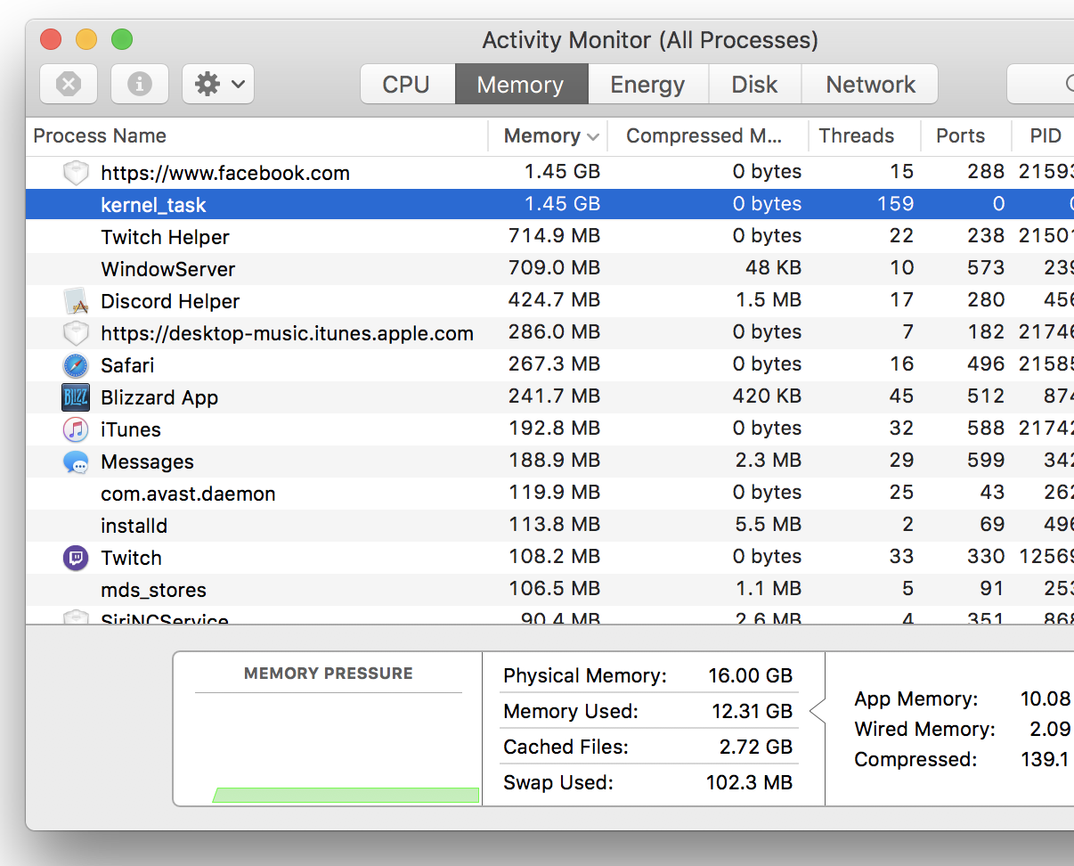How\'s your memory usage in High Sierra? | MacRumors Forums