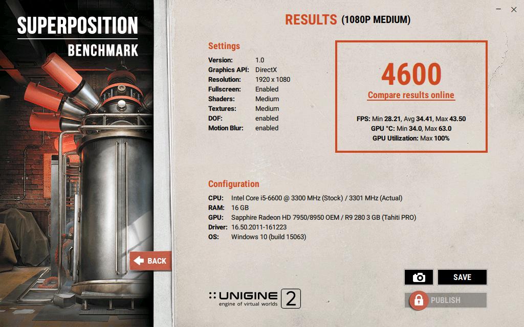 Superposition_Benchmark_v1.0_4600_1492236576.png