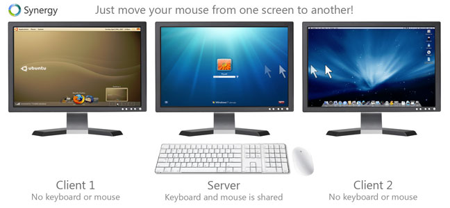 Mouse server for pc