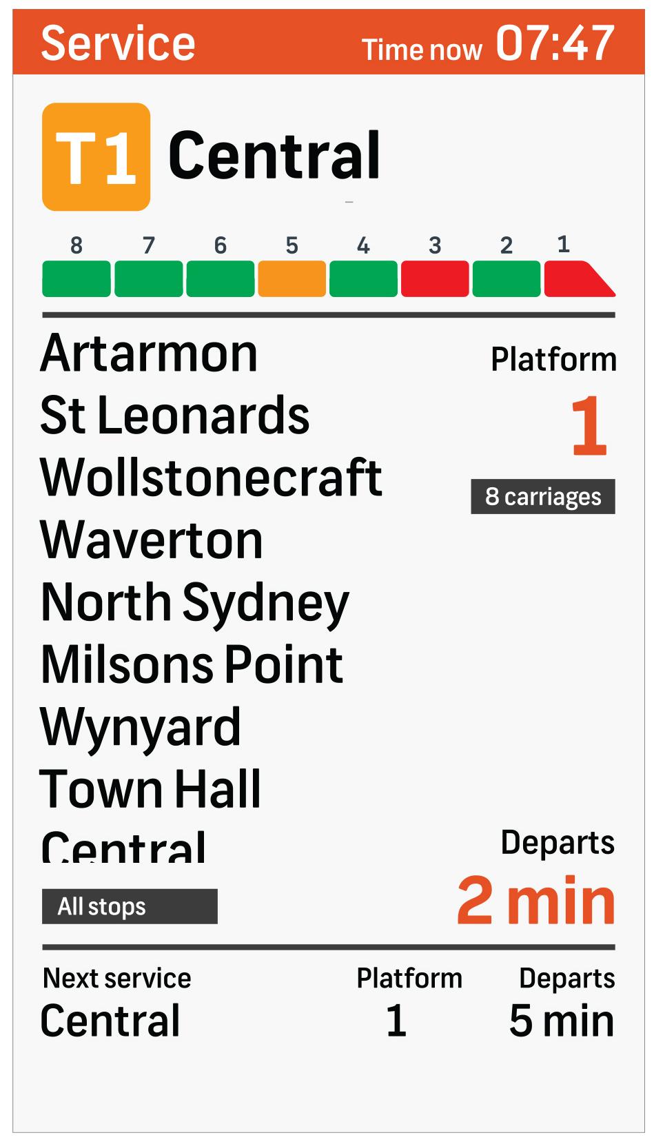 Train PID Screen Capacity (2).jpeg
