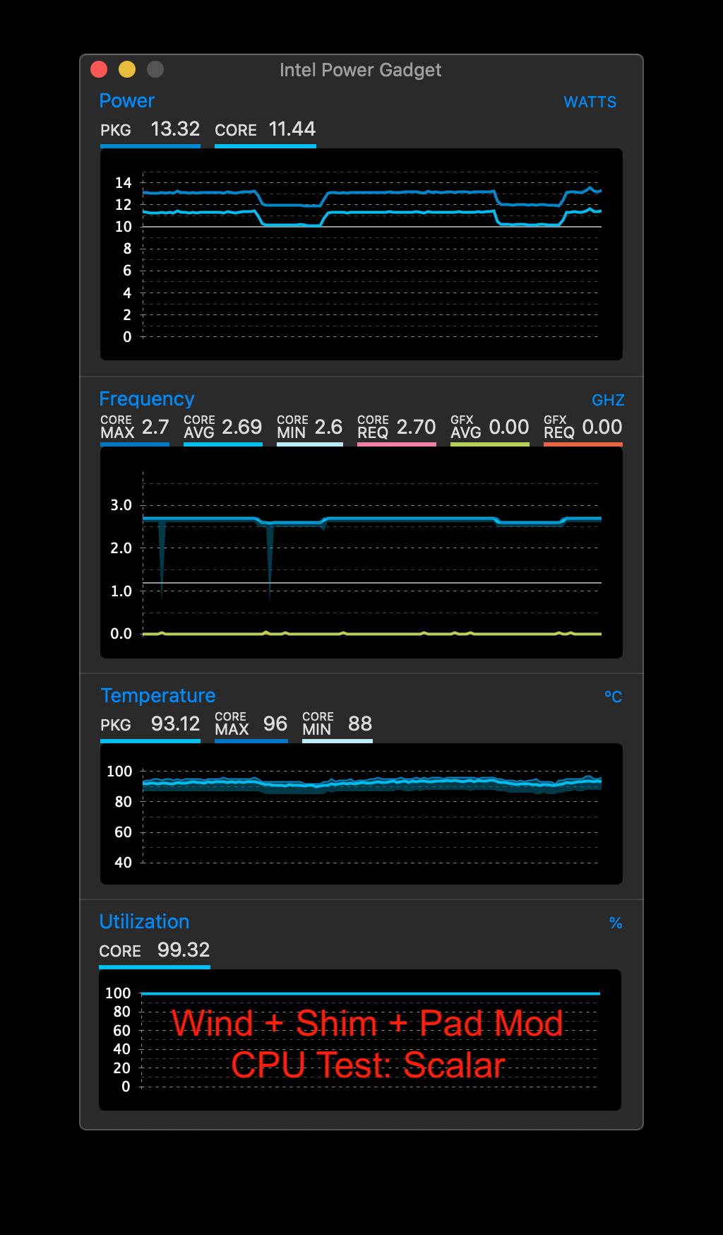 Wind-Shim-Pad-CPU-Scalar.png