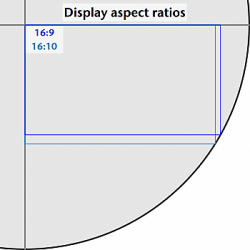 Display aspect ratios.001.png