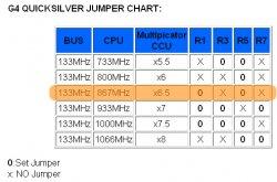 overclock G4 QS jumper chart.jpg