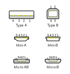 271px-Types-usb_new.svg.png