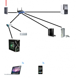 Network Setup (Wired).png