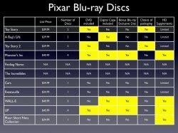 Pixar.REv.001.jpg