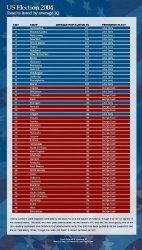 Voting vs IQ.jpg