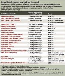 broadband_price-low.jpg