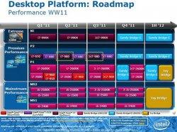 2011-intel-roadmap.jpg