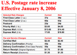 Postage Rates.png