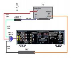 Apple TV Setup-2.jpg