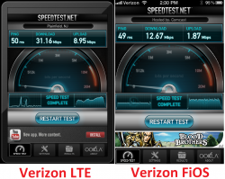 Verizon LTE vs Verizon FiOS.png