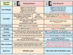 iPhone4_4S_100411_001.jpg