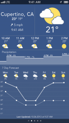 WeatheriOS7 v2.1.png