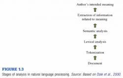 contextual-text-mining.png
