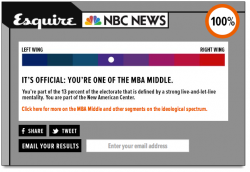 Quiz__Are_you_a_member_of_the_new_American_center__-_NBC_Politics.png