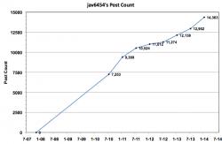 jav6454 post count.png