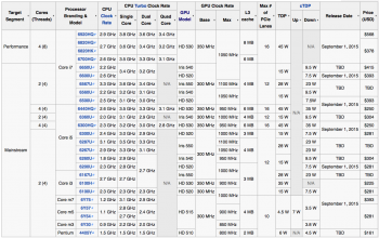 Skylake Chart.png