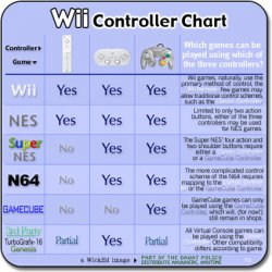 wii_controllerchart-2.jpg