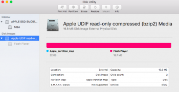 what is Apple UDIF read-only compressed (bzip2) Media? | MacRumors