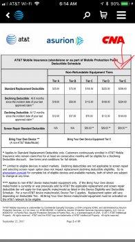 AppleCare+, SquareTrade or Verizon Insurance? | MacRumors Forums