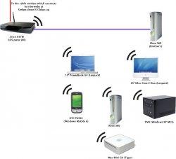 homenet.jpg