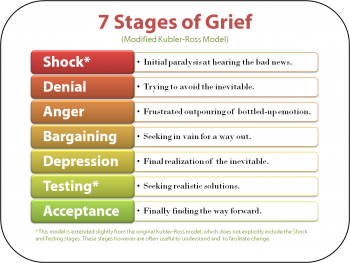 5-stages-of-grief-kubler-ross-22.png