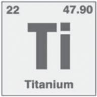 Titanium81